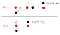 Line2_k07